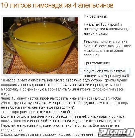 Как сделать лимонад в домашних условиях из лимона и апельсина