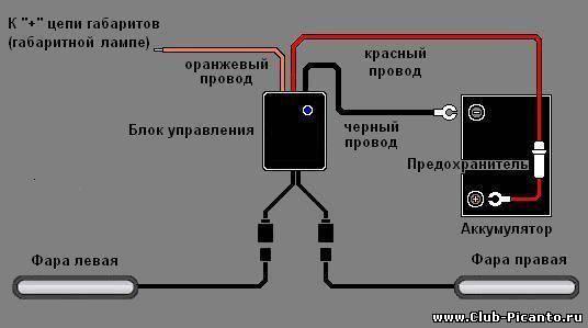 Схема подключения ДХО к авто
